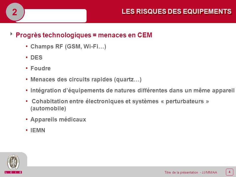 4 Titre de la présentation - JJ/MM/AA LES RISQUES DES EQUIPEMENTS 2 Progrès technologiques = menaces en CEM Champs RF (GSM, Wi-Fi…) DES Foudre Menaces