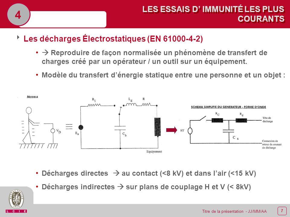 8 Titre de la présentation - JJ/MM/AA LES ESSAIS D IMMUNITÉ LES PLUS COURANTS 4 Les champs EM en rayonné (EN 61000-4-3) Reproduire de façon normalisée lexposition dun équipement à un champ RF.