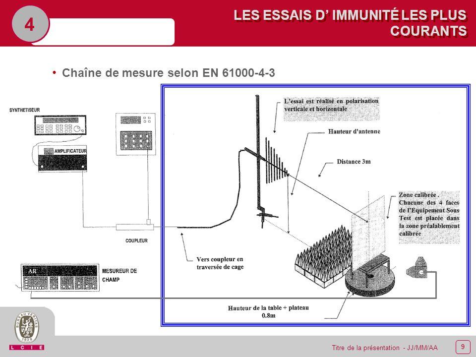 10 Titre de la présentation - JJ/MM/AA LES ESSAIS D IMMUNITÉ LES PLUS COURANTS 4 Les Transitoires Rapides en Salves (EN 61000-4-4) Reproduire de façon normalisée les manœuvre de charges réactives, rebondissements de contacts de relais Injection sur alimentation, et sur câbles dE/S par pince capacitive Niveaux dessai : de 0,5kV à 4kV sur alimentation de 0,25kV à 2kV sur E/S