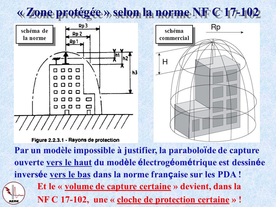 Le « calcul » de la distance de protection Un problème est que la norme postule que la vitesse de propagation du traceur positif ascendant est de 10 6
