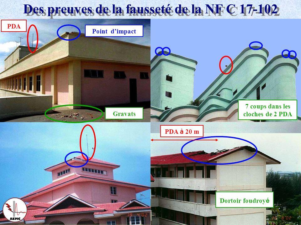 Que penser de la norme française sur les PDA ? A quoi bon installer des paratonnerres sur un bâtiment moderne ? Que penser des normes incompatibles (N