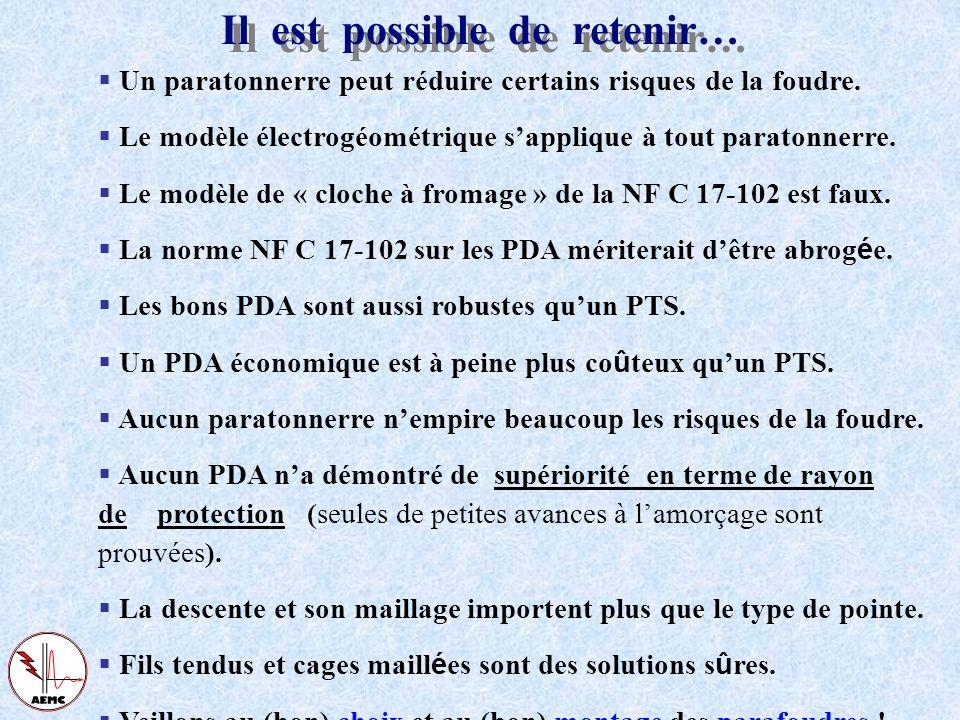 Historique du paratonnerre Le modèle électrogéométrique La norme NF-C 17 102 Retours dexpériences Conclusions Conclusion