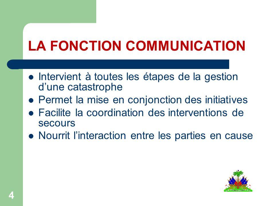 LA FONCTION COMMUNICATION Intervient à toutes les étapes de la gestion dune catastrophe Permet la mise en conjonction des initiatives Facilite la coor