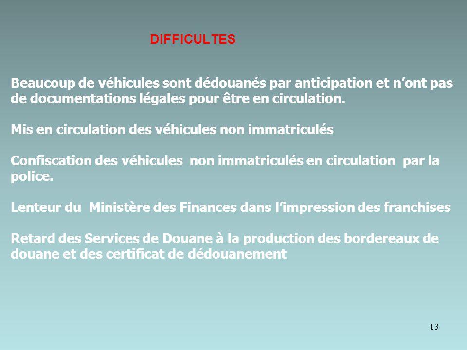 DIFFICULTES 13 Beaucoup de véhicules sont dédouanés par anticipation et nont pas de documentations légales pour être en circulation.