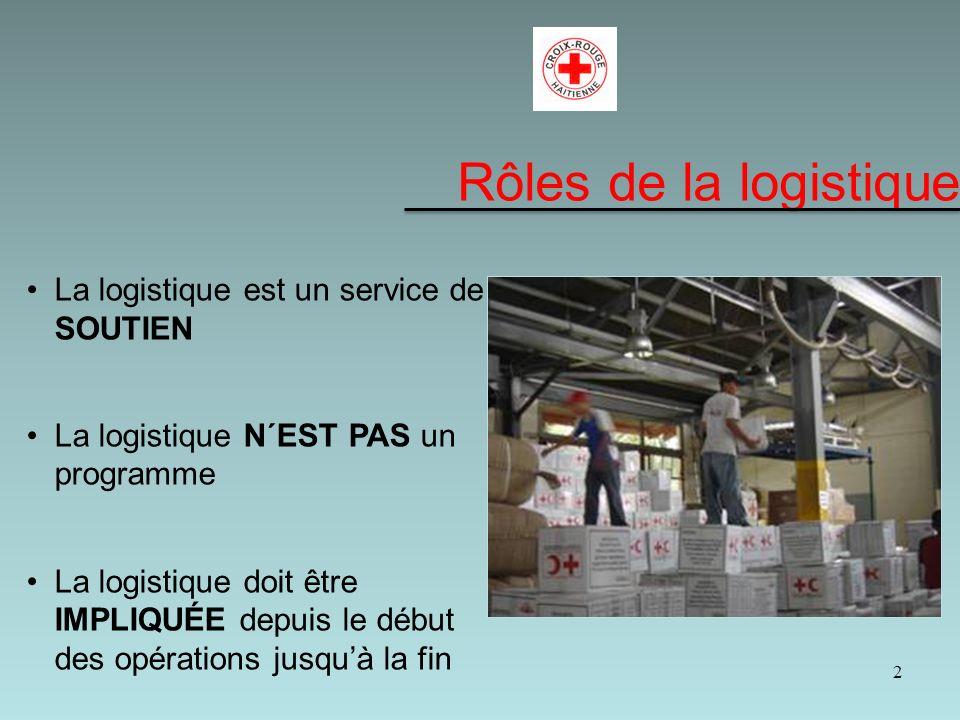 2 La logistique est un service de SOUTIEN La logistique N´EST PAS un programme La logistique doit être IMPLIQUÉE depuis le début des opérations jusquà la fin Rôles de la logistique