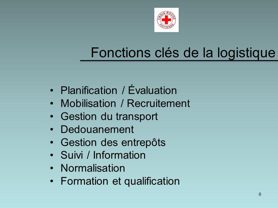 6 Planification / Évaluation Mobilisation / Recruitement Gestion du transport Dedouanement Gestion des entrepôts Suivi / Information Normalisation Formation et qualification Fonctions clés de la logistique