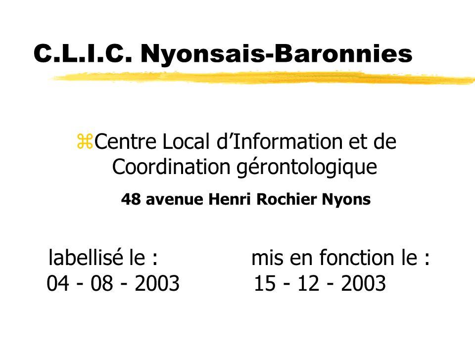 C.L.I.C. Nyonsais-Baronnies zCentre Local dInformation et de Coordination gérontologique 48 avenue Henri Rochier Nyons labellisé le : mis en fonction