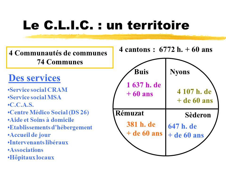 Le C.L.I.C. : un territoire 4 cantons : 6772 h. + 60 ans BuisNyons Rémuzat Sèderon 4 Communautés de communes 74 Communes Des services Service social C