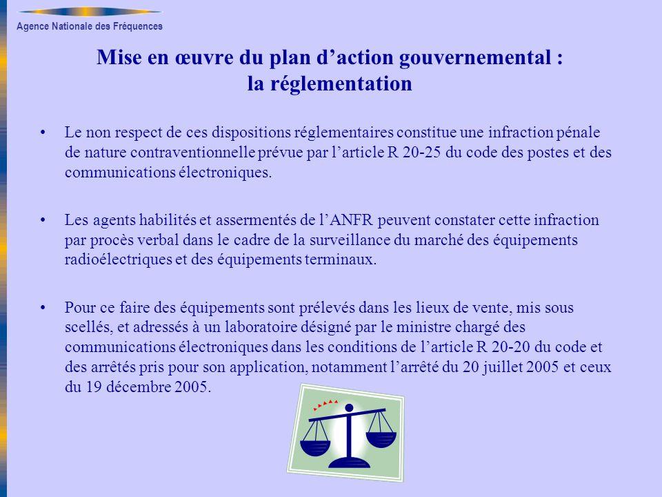 Agence Nationale des Fréquences Mise en œuvre du plan daction gouvernemental : la réglementation Le non respect de ces dispositions réglementaires con