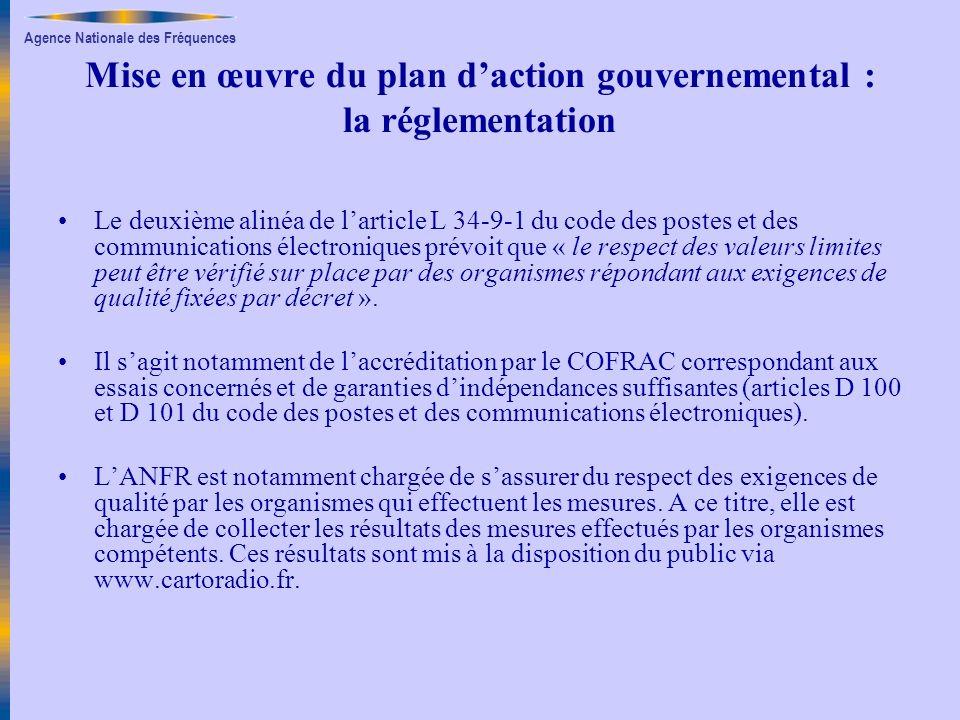Agence Nationale des Fréquences Mise en œuvre du plan daction gouvernemental : la réglementation Le deuxième alinéa de larticle L 34-9-1 du code des p