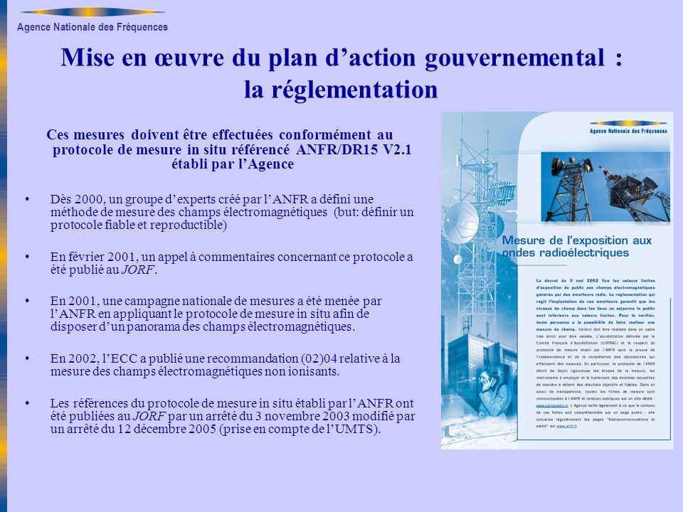 Agence Nationale des Fréquences Mise en œuvre du plan daction gouvernemental : la réglementation Ces mesures doivent être effectuées conformément au p