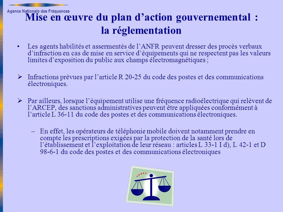 Agence Nationale des Fréquences Mise en œuvre du plan daction gouvernemental : la réglementation Les agents habilités et assermentés de lANFR peuvent