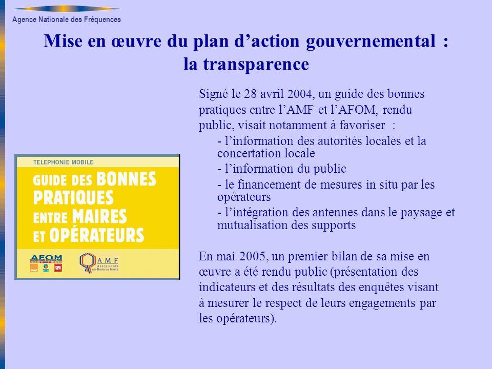 Agence Nationale des Fréquences Mise en œuvre du plan daction gouvernemental : la transparence Signé le 28 avril 2004, un guide des bonnes pratiques e