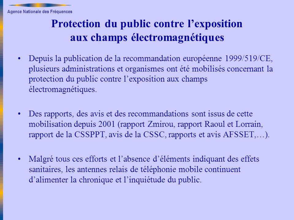 Agence Nationale des Fréquences Protection du public contre lexposition aux champs électromagnétiques Depuis la publication de la recommandation europ