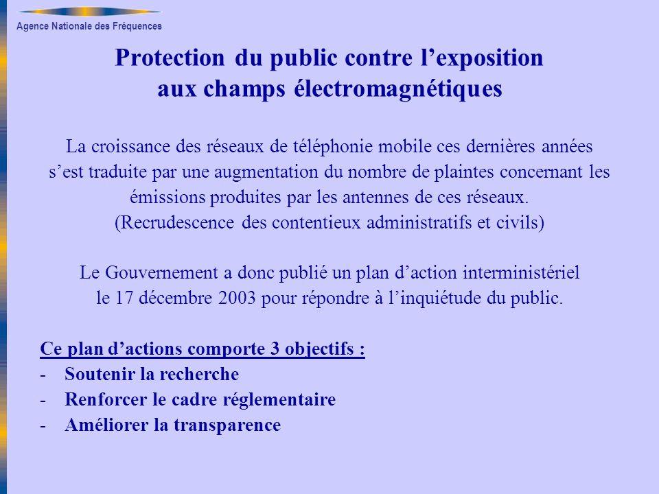 Agence Nationale des Fréquences Protection du public contre lexposition aux champs électromagnétiques La croissance des réseaux de téléphonie mobile c