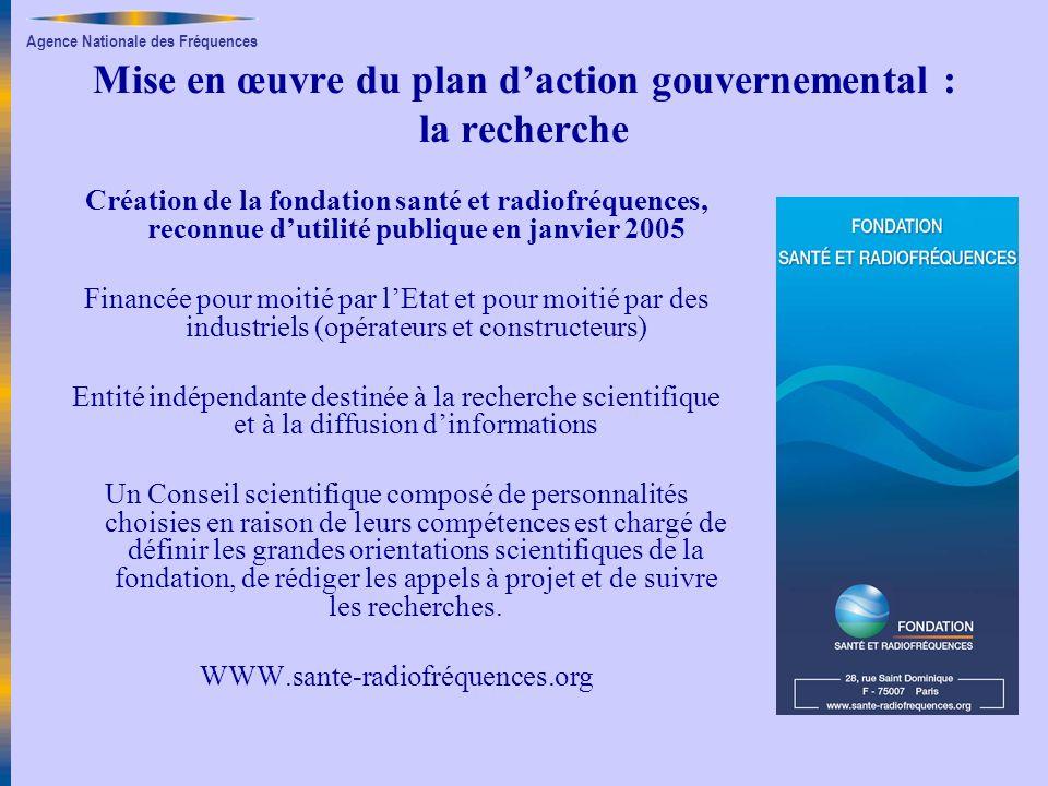 Agence Nationale des Fréquences Mise en œuvre du plan daction gouvernemental : la recherche Création de la fondation santé et radiofréquences, reconnu