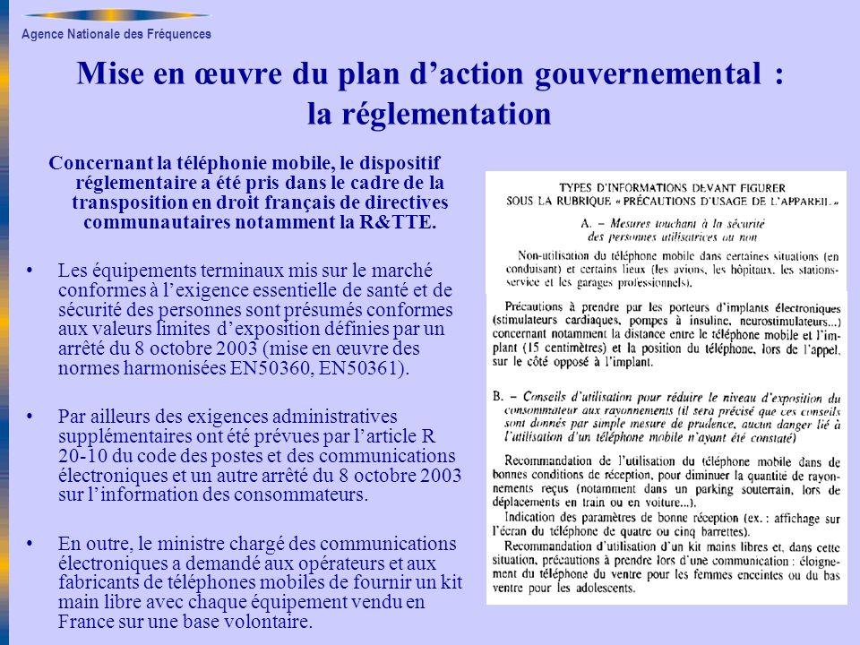 Agence Nationale des Fréquences Mise en œuvre du plan daction gouvernemental : la réglementation Concernant la téléphonie mobile, le dispositif réglem