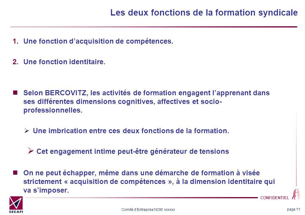 CONFIDENTIEL Comité dEntreprise NOM xxxxxx Les deux fonctions de la formation syndicale 1.Une fonction dacquisition de compétences.