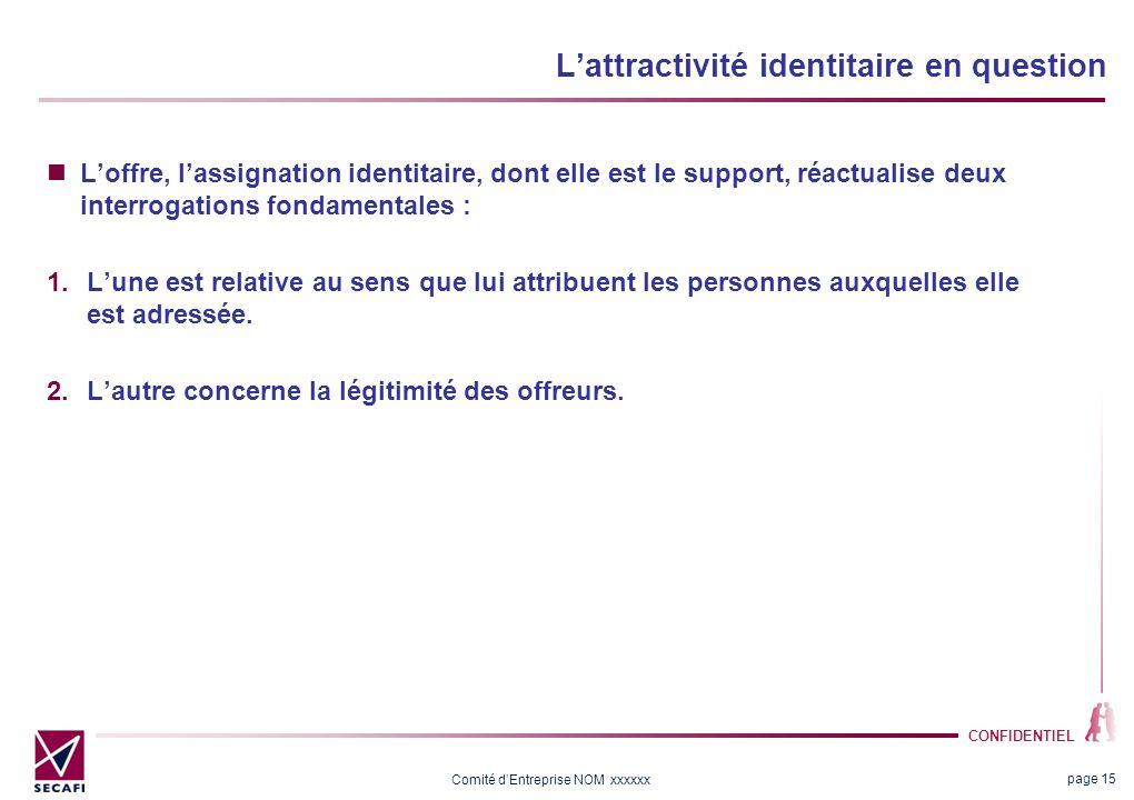 CONFIDENTIEL Comité dEntreprise NOM xxxxxx Lattractivité identitaire en question Loffre, lassignation identitaire, dont elle est le support, réactuali