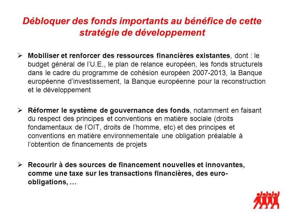 Débloquer des fonds importants au bénéfice de cette stratégie de développement Mobiliser et renforcer des ressources financières existantes, dont : le budget général de lU.E., le plan de relance européen, les fonds structurels dans le cadre du programme de cohésion européen 2007-2013, la Banque européenne dinvestissement, la Banque européenne pour la reconstruction et le développement Réformer le système de gouvernance des fonds, notamment en faisant du respect des principes et conventions en matière sociale (droits fondamentaux de lOIT, droits de lhomme, etc) et des principes et conventions en matière environnementale une obligation préalable à lobtention de financements de projets Recourir à des sources de financement nouvelles et innovantes, comme une taxe sur les transactions financières, des euro- obligations, …