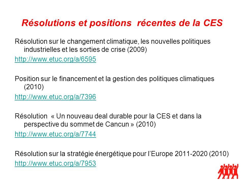 Résolutions et positions récentes de la CES Résolution sur le changement climatique, les nouvelles politiques industrielles et les sorties de crise (2009) http://www.etuc.org/a/6595 Position sur le financement et la gestion des politiques climatiques (2010) http://www.etuc.org/a/7396 Résolution « Un nouveau deal durable pour la CES et dans la perspective du sommet de Cancun » (2010) http://www.etuc.org/a/7744 Résolution sur la stratégie énergétique pour lEurope 2011-2020 (2010) http://www.etuc.org/a/7953