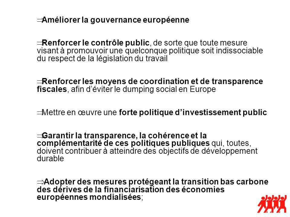 Améliorer la gouvernance européenne Renforcer le contrôle public, de sorte que toute mesure visant à promouvoir une quelconque politique soit indissociable du respect de la législation du travail Renforcer les moyens de coordination et de transparence fiscales, afin déviter le dumping social en Europe Mettre en œuvre une forte politique dinvestissement public Garantir la transparence, la cohérence et la complémentarité de ces politiques publiques qui, toutes, doivent contribuer à atteindre des objectifs de développement durable Adopter des mesures protégeant la transition bas carbone des dérives de la financiarisation des économies européennes mondialisées;