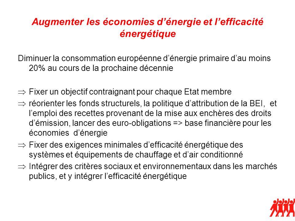 Augmenter les économies dénergie et lefficacité énergétique Diminuer la consommation européenne dénergie primaire dau moins 20% au cours de la prochaine décennie Fixer un objectif contraignant pour chaque Etat membre réorienter les fonds structurels, la politique dattribution de la BEI, et lemploi des recettes provenant de la mise aux enchères des droits démission, lancer des euro-obligations => base financière pour les économies dénergie Fixer des exigences minimales defficacité énergétique des systèmes et équipements de chauffage et dair conditionné Intégrer des critères sociaux et environnementaux dans les marchés publics, et y intégrer lefficacité énergétique