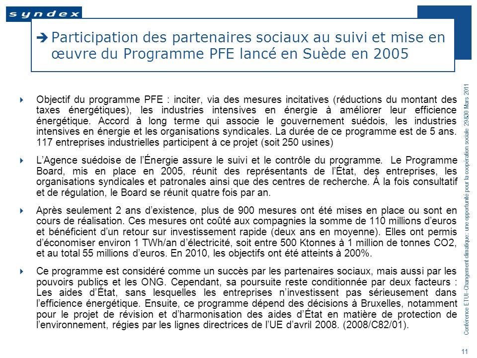 Conférence ETUI–Changement climatique: une opportunité pour la coopération sociale 29&30 Mars 2011 11 Participation des partenaires sociaux au suivi e