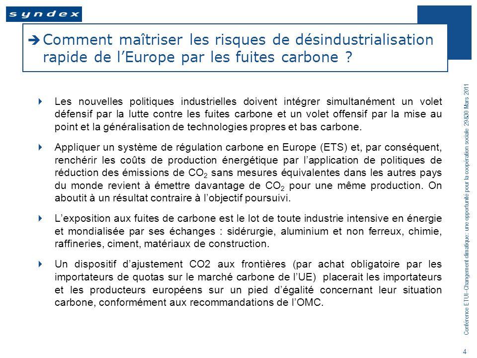 Conférence ETUI–Changement climatique: une opportunité pour la coopération sociale 29&30 Mars 2011 5 Se prémunir des risques de fuites de carbone sans pénaliser la compétitivité des producteurs européens A la faveur dun dispositif dajustement aux frontières efficient, trois conditions doivent être réunies : Lédiction de normes carbone définies par secteur afin de déterminer les meilleurs bouquets technologiques disponibles (MTD); La création dune Agence européenne de normalisation CO2 au-dessus des parties, chargée de lapplication de ces normes; La promotion et lorganisation dune traçabilité carbone pour tout produit échangé dans le monde.