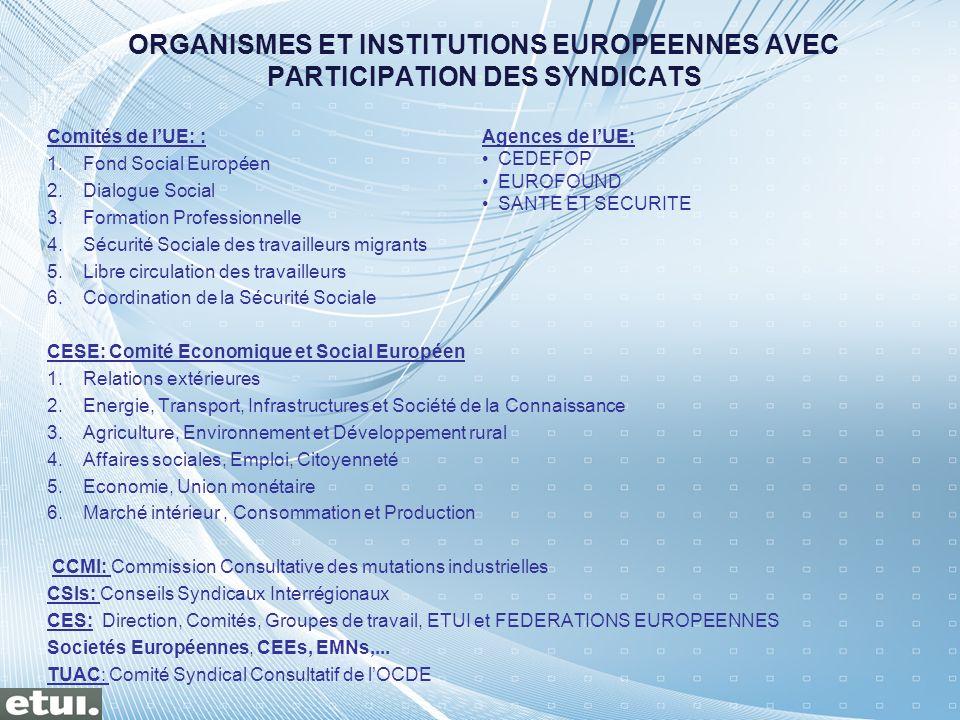 ORGANISMES ET INSTITUTIONS EUROPEENNES AVEC PARTICIPATION DES SYNDICATS Comités de lUE: : 1.Fond Social Européen 2.Dialogue Social 3.Formation Profess