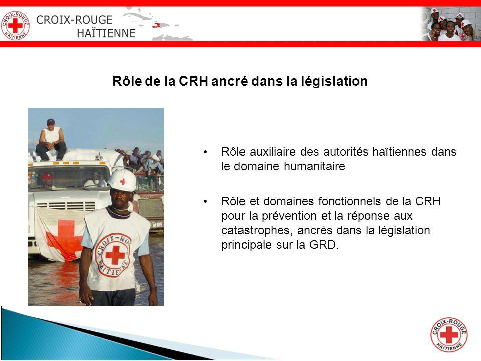 Rôle de la CRH ancré dans la législation Rôle auxiliaire des autorités haïtiennes dans le domaine humanitaire Rôle et domaines fonctionnels de la CRH