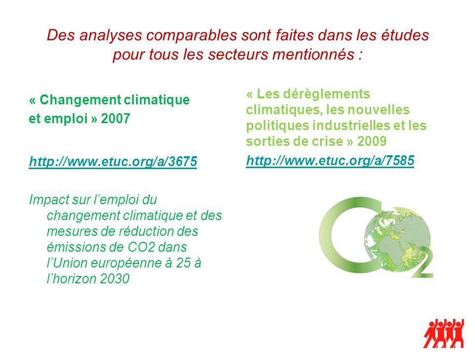 Des analyses comparables sont faites dans les études pour tous les secteurs mentionnés : « Changement climatique et emploi » 2007 « Les dérèglements climatiques, les nouvelles politiques industrielles et les sorties de crise » 2009 http://www.etuc.org/a/7585 http://www.etuc.org/a/3675 Impact sur lemploi du changement climatique et des mesures de réduction des émissions de CO2 dans lUnion européenne à 25 à lhorizon 2030