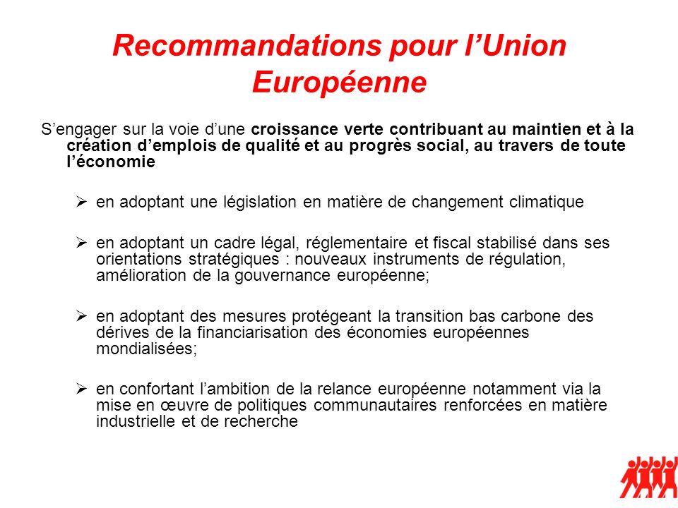 Recommandations pour lUnion Européenne Sengager sur la voie dune croissance verte contribuant au maintien et à la création demplois de qualité et au progrès social, au travers de toute léconomie en adoptant une législation en matière de changement climatique en adoptant un cadre légal, réglementaire et fiscal stabilisé dans ses orientations stratégiques : nouveaux instruments de régulation, amélioration de la gouvernance européenne; en adoptant des mesures protégeant la transition bas carbone des dérives de la financiarisation des économies européennes mondialisées; en confortant lambition de la relance européenne notamment via la mise en œuvre de politiques communautaires renforcées en matière industrielle et de recherche