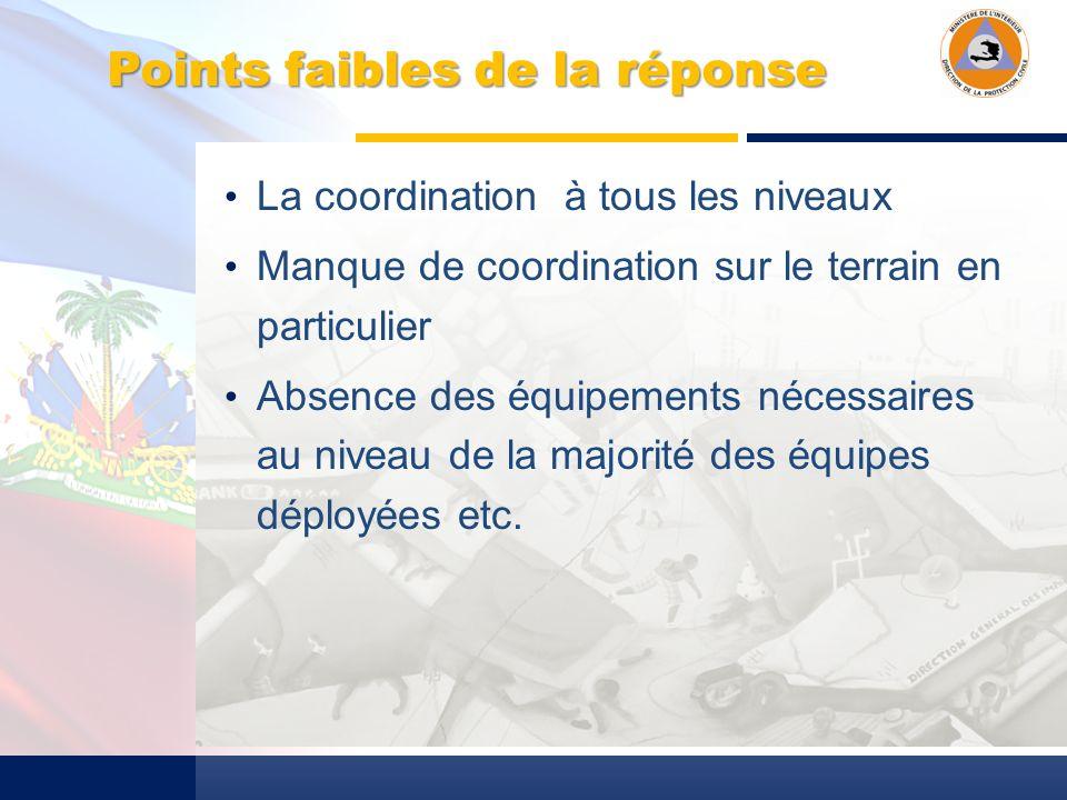 Points faibles de la réponse La coordination à tous les niveaux Manque de coordination sur le terrain en particulier Absence des équipements nécessaires au niveau de la majorité des équipes déployées etc.