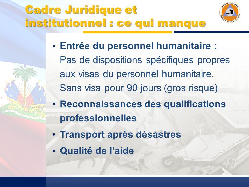 Cadre Juridique et institutionnel : ce qui manque Entrée du personnel humanitaire : Pas de dispositions spécifiques propres aux visas du personnel humanitaire.