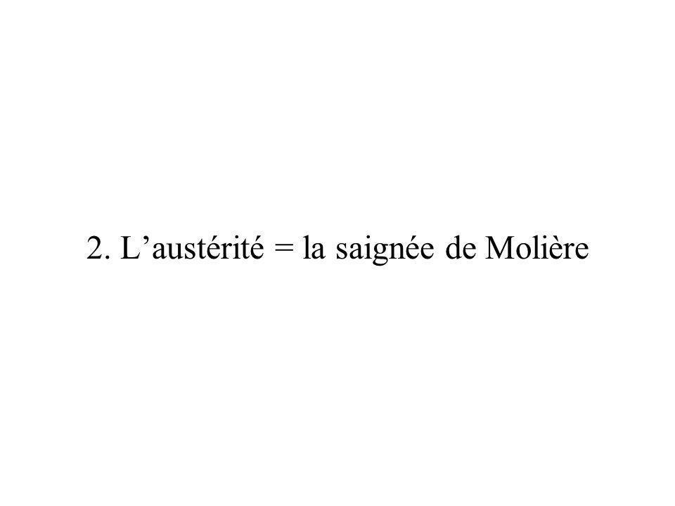 2. Laustérité = la saignée de Molière
