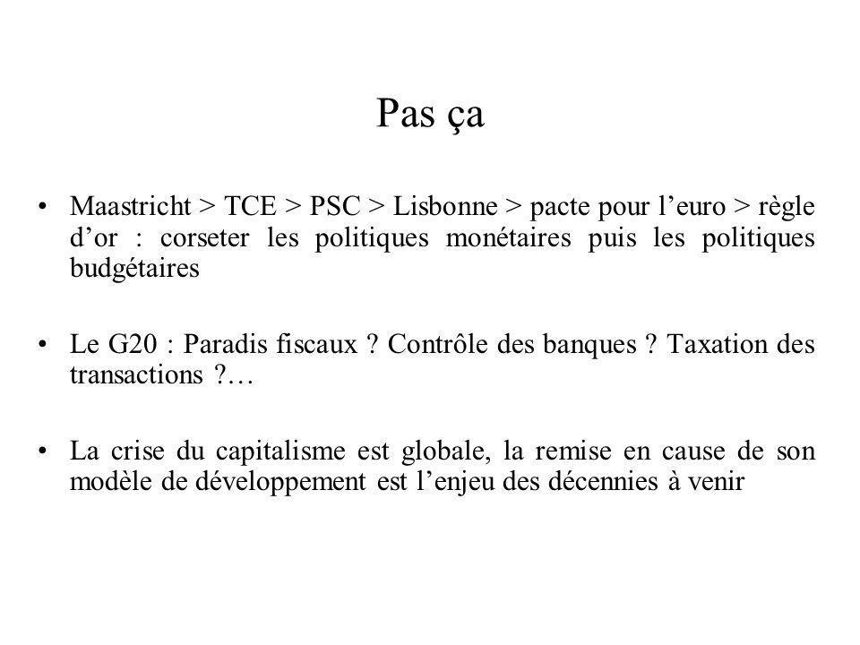 Pas ça Maastricht > TCE > PSC > Lisbonne > pacte pour leuro > règle dor : corseter les politiques monétaires puis les politiques budgétaires Le G20 :