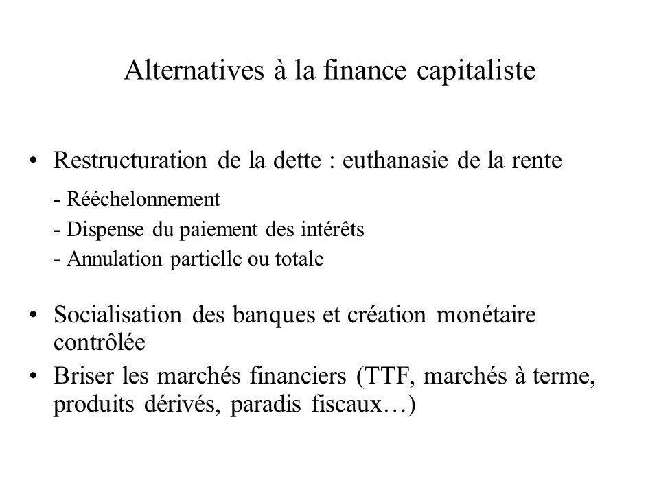 Alternatives à la finance capitaliste Restructuration de la dette : euthanasie de la rente - Rééchelonnement - Dispense du paiement des intérêts - Ann