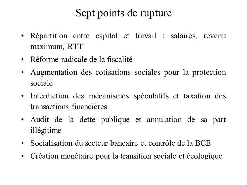 Sept points de rupture Répartition entre capital et travail : salaires, revenu maximum, RTT Réforme radicale de la fiscalité Augmentation des cotisati