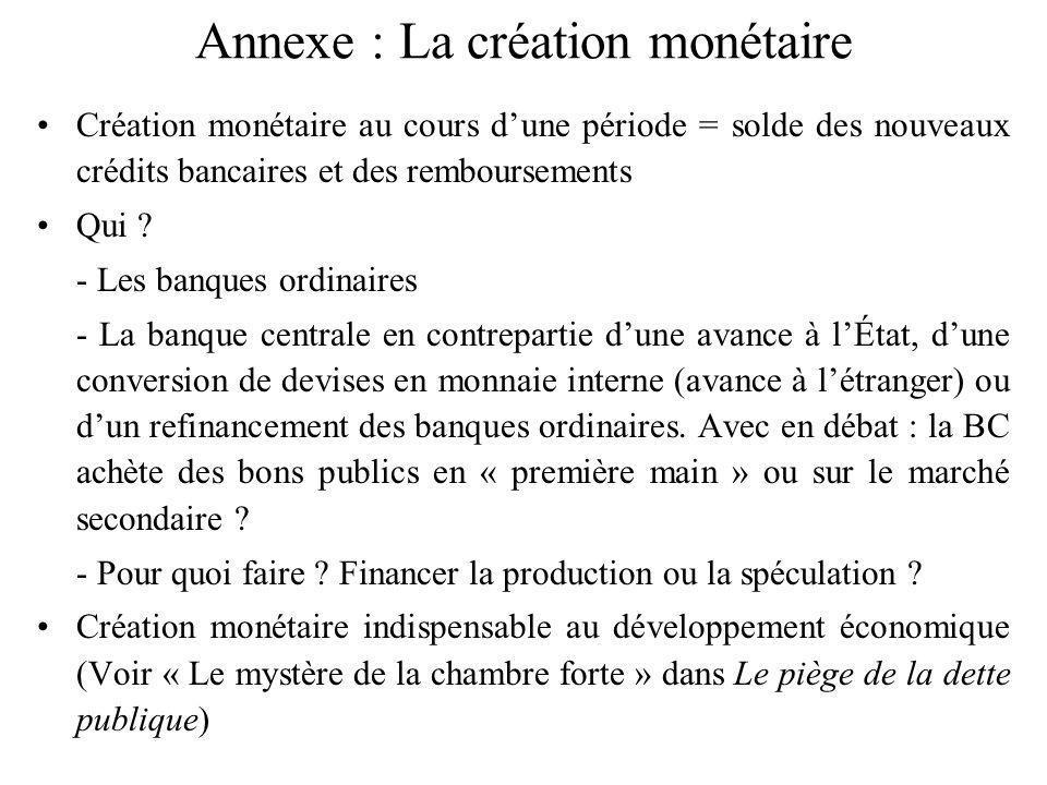 Annexe : La création monétaire Création monétaire au cours dune période = solde des nouveaux crédits bancaires et des remboursements Qui ? - Les banqu