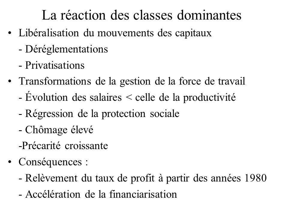 La réaction des classes dominantes Libéralisation du mouvements des capitaux - Déréglementations - Privatisations Transformations de la gestion de la