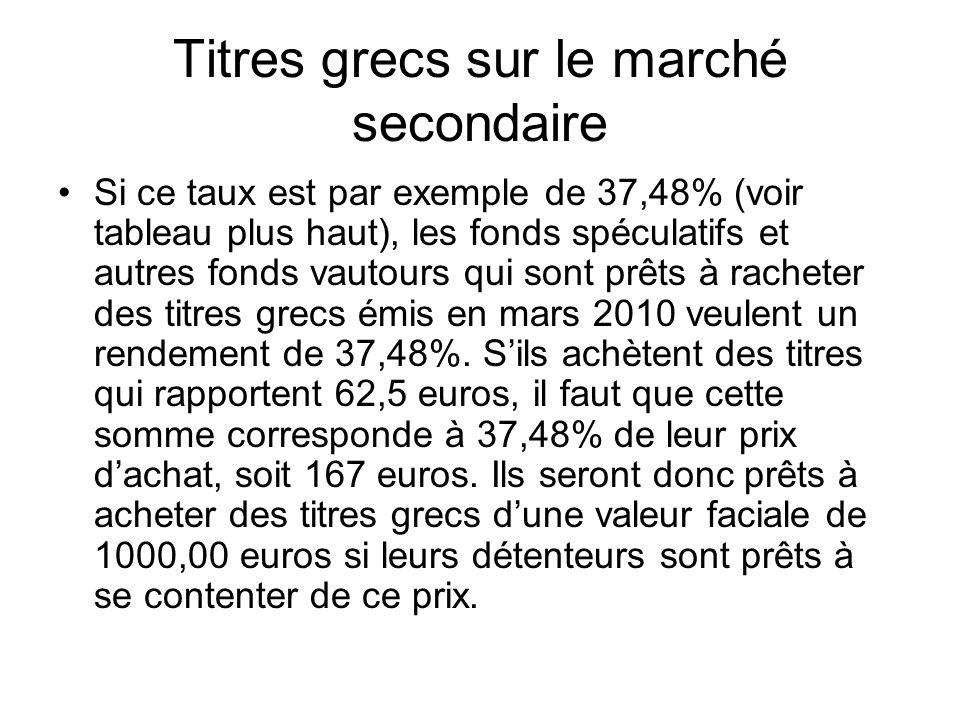 Titres grecs sur le marché secondaire Si ce taux est par exemple de 37,48% (voir tableau plus haut), les fonds spéculatifs et autres fonds vautours qu