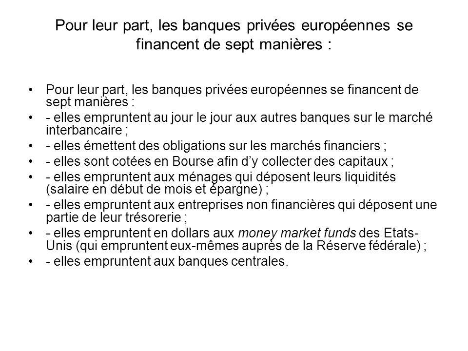 Pour leur part, les banques privées européennes se financent de sept manières : - elles empruntent au jour le jour aux autres banques sur le marché interbancaire ; - elles émettent des obligations sur les marchés financiers ; - elles sont cotées en Bourse afin dy collecter des capitaux ; - elles empruntent aux ménages qui déposent leurs liquidités (salaire en début de mois et épargne) ; - elles empruntent aux entreprises non financières qui déposent une partie de leur trésorerie ; - elles empruntent en dollars aux money market funds des Etats- Unis (qui empruntent eux-mêmes auprès de la Réserve fédérale) ; - elles empruntent aux banques centrales.