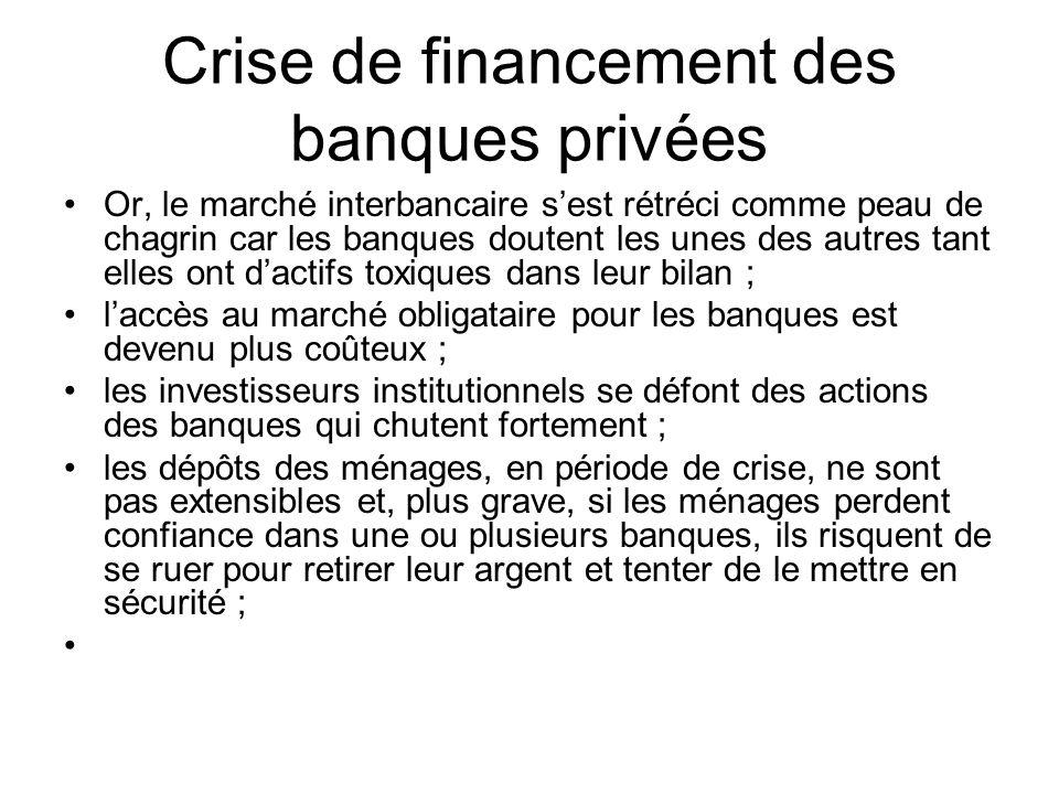 Crise de financement des banques privées Or, le marché interbancaire sest rétréci comme peau de chagrin car les banques doutent les unes des autres ta