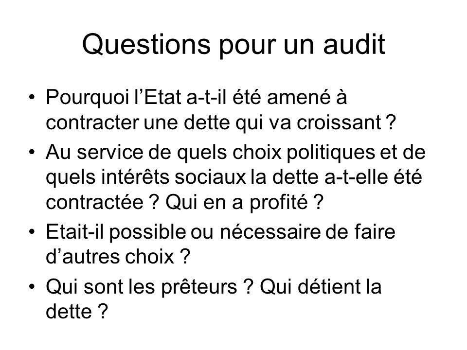 Questions pour un audit Pourquoi lEtat a-t-il été amené à contracter une dette qui va croissant ? Au service de quels choix politiques et de quels int