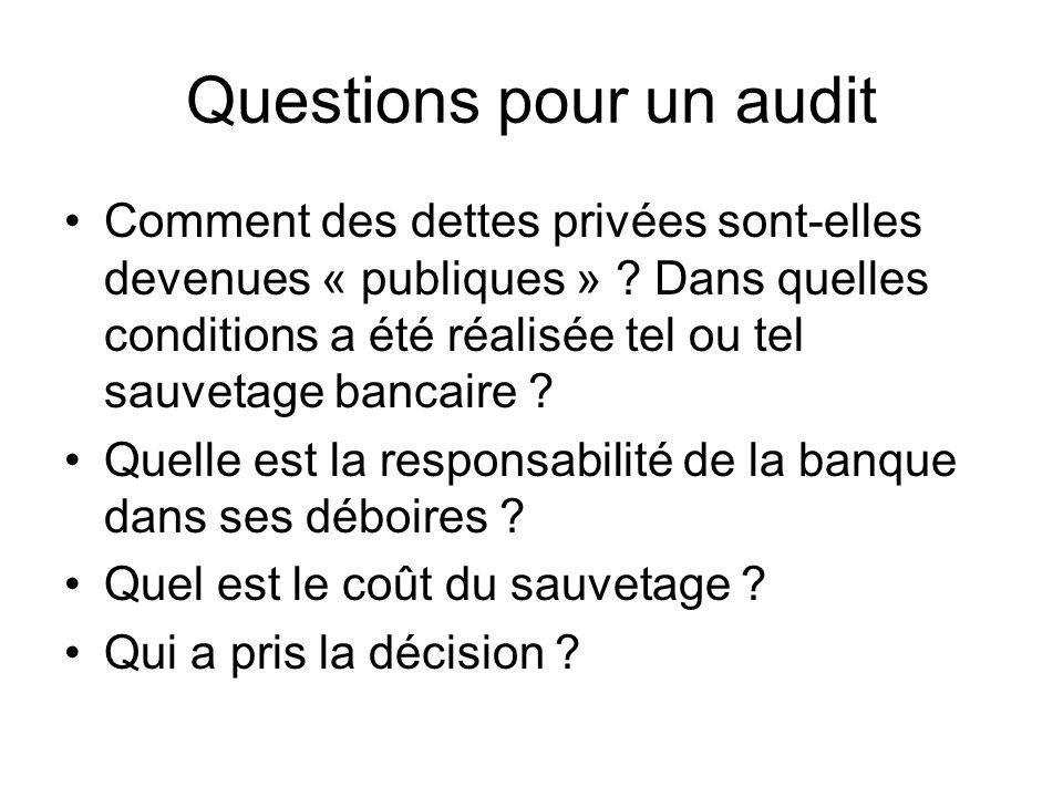 Questions pour un audit Comment des dettes privées sont-elles devenues « publiques » ? Dans quelles conditions a été réalisée tel ou tel sauvetage ban
