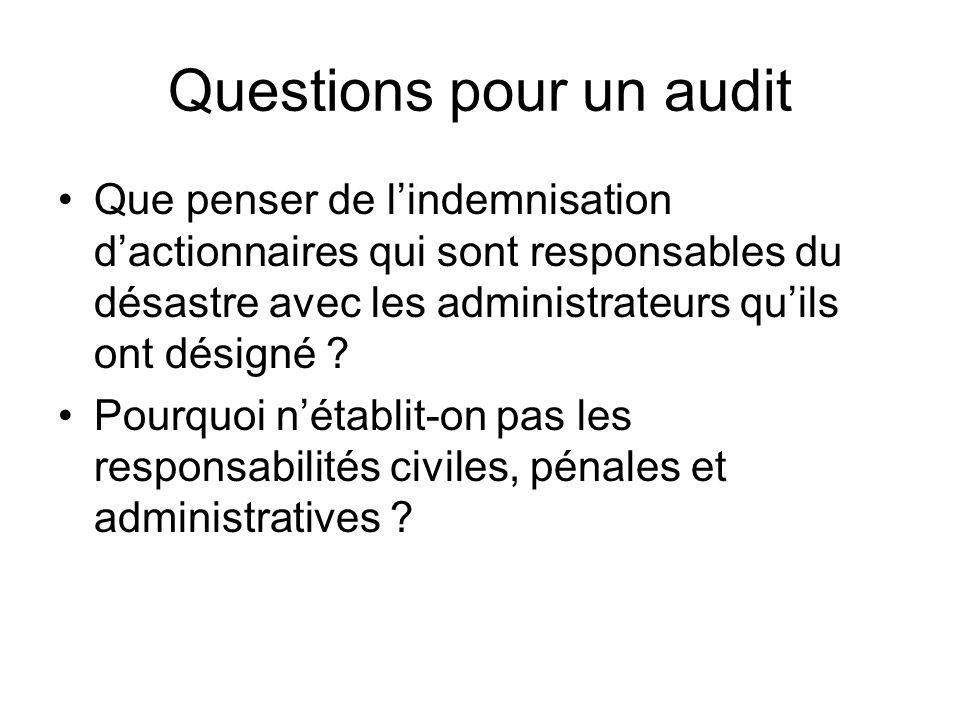 Questions pour un audit Que penser de lindemnisation dactionnaires qui sont responsables du désastre avec les administrateurs quils ont désigné ? Pour