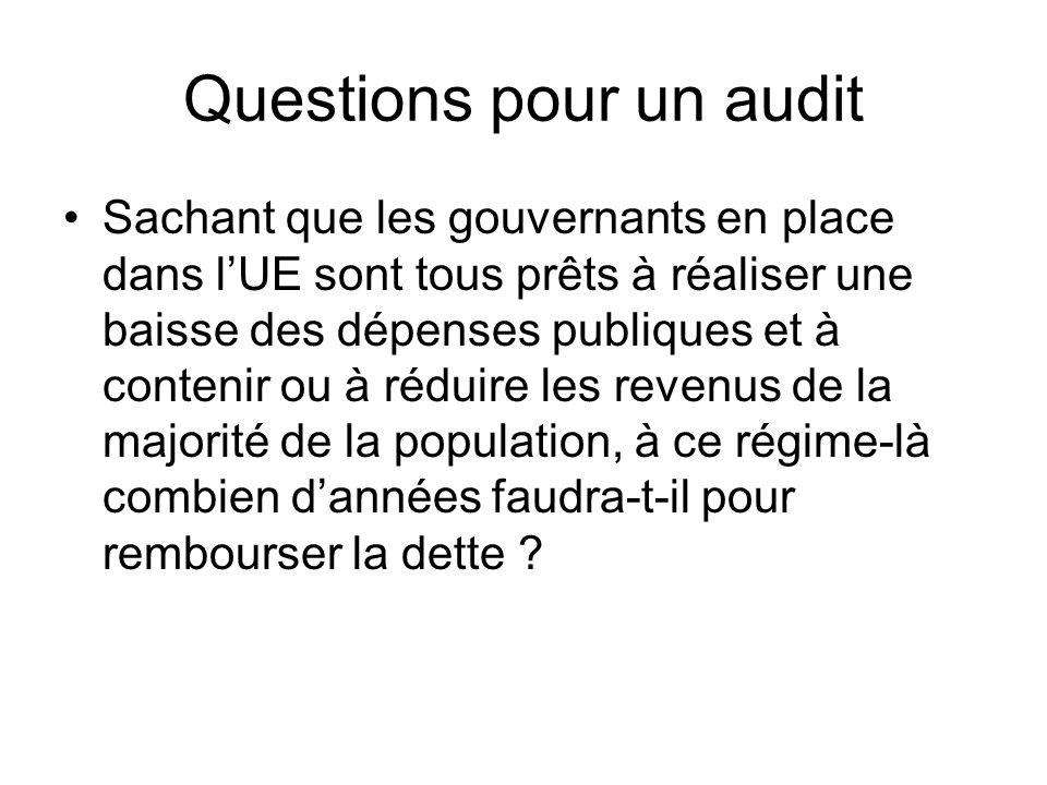 Questions pour un audit Sachant que les gouvernants en place dans lUE sont tous prêts à réaliser une baisse des dépenses publiques et à contenir ou à réduire les revenus de la majorité de la population, à ce régime-là combien dannées faudra-t-il pour rembourser la dette