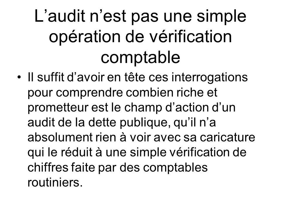 Laudit nest pas une simple opération de vérification comptable Il suffit davoir en tête ces interrogations pour comprendre combien riche et prometteur