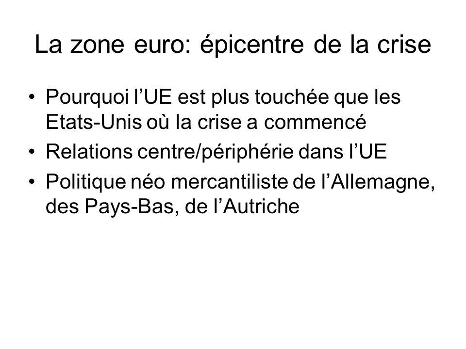 La zone euro: épicentre de la crise Pourquoi lUE est plus touchée que les Etats-Unis où la crise a commencé Relations centre/périphérie dans lUE Politique néo mercantiliste de lAllemagne, des Pays-Bas, de lAutriche